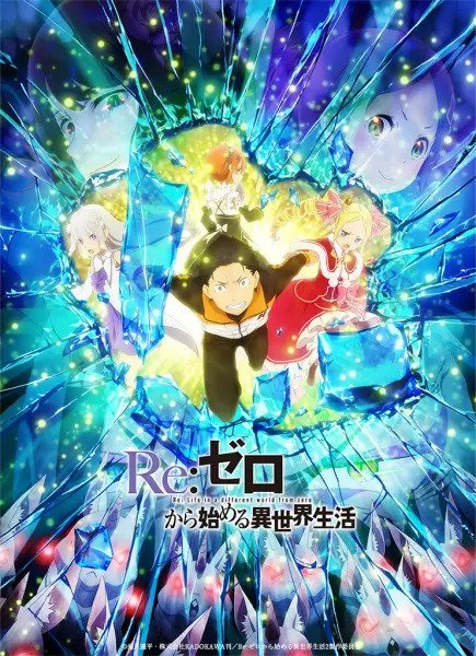 Re:Zero – Starting Life in Another World 2nd Season Part 2